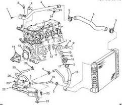 pontiac 3400 engine diagram pontiac image wiring similiar pontiac montana cooling system diagram keywords on pontiac 3400 engine diagram