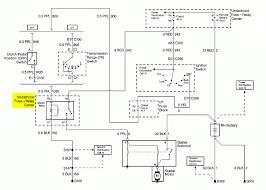1997 ford f150 starter wiring diagram 1998 ford f150 starter 1997 Ford F150 Starter Wiring Diagram 1997 chevy 5 7l truck wont wont crank park starter 1997 ford f150 starter wiring diagram starter wiring diagram for 1997 ford f150