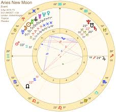 Lucy Lawless Birth Chart About The New Moon In Aries With Rituals To Mark The Moment