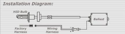 amazon com apex 9005 hb3 xenon hid conversion kit 12k 12000k amazon com apex 9005 hb3 xenon hid conversion kit 12k 12000k purple all bulb sizes and colors premium digital ballasts hids kits automotive