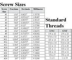 Wood Screw Pilot Hole Size Chart News100 Co