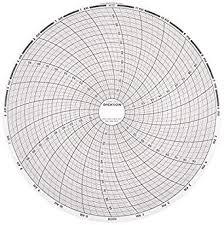 Amazon Com Dickson C410 Circular Chart Recorder 24 Hours