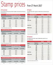 Stamp Price Chart Price Chart Template 8 Examples In Word Pdf