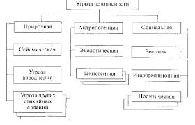 Реферат Наркотизация в России как угроза национальной  Наркотизация в России как угроза национальной безопасности