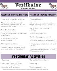 Sensory Processing Chart Vestibular Input Sensory Processing Explained