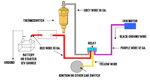 electric fan wiring diagram relay electric wiring diagram electric fan wiring image wiring on electric fan wiring diagram relay