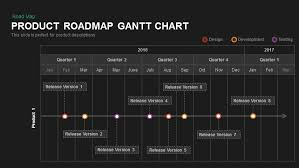 Product Roadmap Gantt Chart Powerpoint Template And Keynote