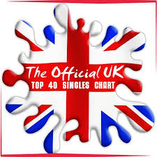 The Official Uk Top 40 Singles Chart Free Download The Official Uk Top 40 Singles Chart 2019 Free Ebooks