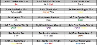 1997 chrysler concorde radio wiring diagram wire center \u2022 2002 Sebring Wiring-Diagram 2000 chrysler concorde stereo wiring diagram chrysler wiring car rh aslink org chrysler concorde parts chrysler radio wiring diagram