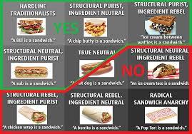 Sandwich Chart Are Hotdogs Sandwiches Jokes N Dokes Waypoint Forum