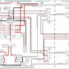 wiring diagram for a trailer new jayco travel trailer floor plans jayco travel trailer floor plans airstream floor plans what is floor wiring diagram