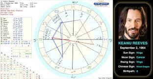 Keanu Reeves Birth Chart Keanu Reeves Born On September 2