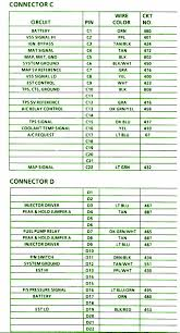 2014car wiring diagram page 140 90 gm 2500 connector fuse box map