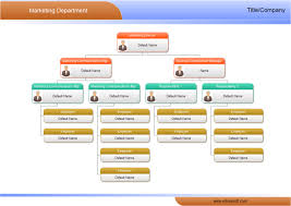 Organizational Chart Of Sales And Marketing Department In A Hotel Market Org Chart Free Market Org Chart Templates