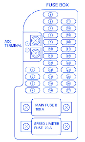 60 new how to read a fuse box diagram amandangohoreavey how to read fuse box in car how to read a fuse box diagram unique honda goldwing gl1800 2003 fuse box block circuit