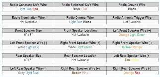 1990 mazda miata radio wiring diagram wiring diagram \u2022 2000 Mazda Miata Parts Diagram at 2001 Miata Overhead Light Wiring Diagram