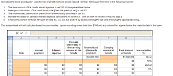 Amortization Bonds Complete The Bond Amortization Table For The Origi