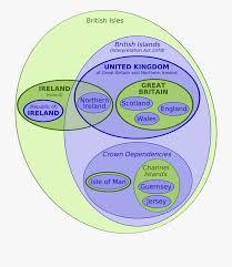 British Isles Venn Diagram British Isles Venn Diagram Under Fontanacountryinn 690864