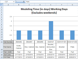 How To Do A Chart How To Show Text In An Excel Chart Data Table Part 1