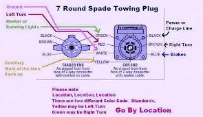 truck trailer plug wiring diagram facbooik com Spade Plug Wiring Diagram semi truck trailer plug wiring diagram \ wiring diagrams Spark Plug Wiring Diagram