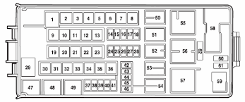 fuse box diagram 2004 ford explorer xlt fuse wiring diagrams online