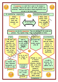 Conjunction Chart Conjunctions Connectives Chart Esl Worksheet By Errie