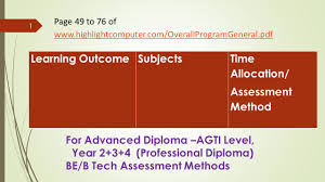 for advanced diploma agti level year professional diploma  for advanced diploma agti level year 2 3 4 professional diploma