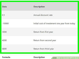 Inflation Calculator Future Value Zoro9terrains Icrawl Us