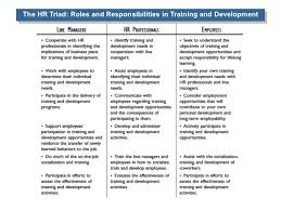 human resource planning evaluating training and development effectiveness 47 the hr