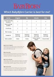 Ergo Baby Carrier Size Chart Buy Ergo Baby Carrier Comparison Chart