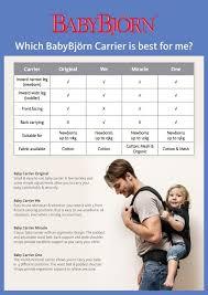 Ergo Baby Carrier Comparison Chart Buy Ergo Baby Carrier Comparison Chart