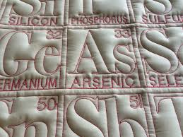 Periodic Table Quilts — Theodore Gray & We offer several standard thread and fabric combinations, or for a bit more  we can custom-make one with whatever thread color you like, in several  fabric ... Adamdwight.com