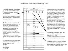 Windage Chart Press It Again To Go To The Next Slide Ppt Download