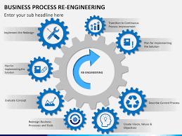 Business Process Reengineering Template - Vilanovaformulateam.com