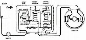 model a ford wiring diagram wiring diagram model a ford wiring ford 8n alternator conversion