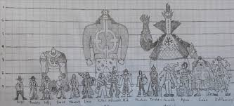 One Piece Height Chart I Drew A Height Chart With All Supernova And Original