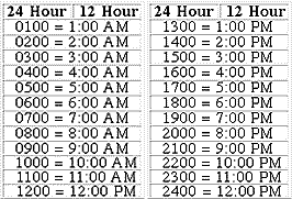 Search Results For Math Time Table Calendar 2015 Clock