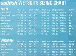 Sailfish Wetsuit Size Chart Sailfish Attack Wetsuit Women Black S