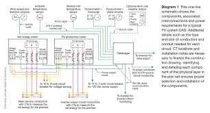 data acquisition system installation and commissioning solarpro diagram 1 pv system das schematic