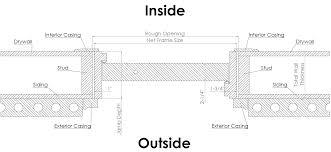 Line Pivot Door By Pivot Door Company - Exterior door thickness