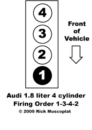 audi firing order 1 8l 4 cylinder ricks auto repair advice 1 8l 4 cylinder audi firing order