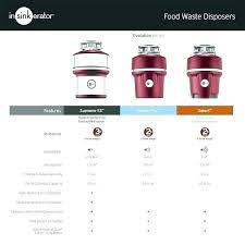 Garbage Disposal Chart Badger 7 Garbage Disposal Jardindeamor Co