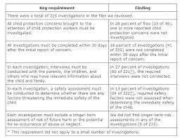 Sample Audit Report Template Woodnartstudio Co