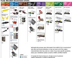 fuse types chart data wiring diagrams \u2022 Circuit Breaker Box at Blue C Fuse Box