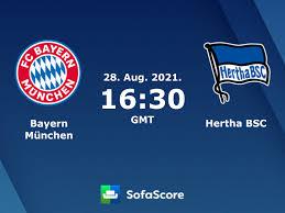Tausch mit augsburg perfekt + mühevoller sieg im pokal gegen meppen + luca netz wechselt nach gladbach. Bayern Munchen Hertha Bsc Live Ticker H2h Und Aufstellungen Sofascore