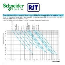 schneider lc1d95m7 tesys d contactor schneider contactor view schneider lc1d95m7 tesys d contactor schneider contactor