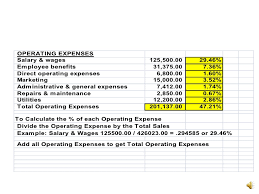 restaurant expense ms gs guide to the restaurant income statement