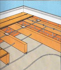 house wiring under floor wiring diagram show