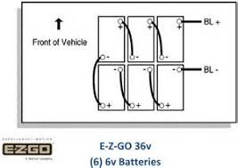 similiar club cart battery wiring guide keywords golf cart battery wiring diagram on 42 volt golf cart battery wiring