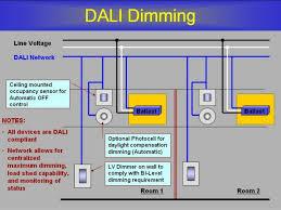 dali controlling led driver 12v 24v 350ma 700ma buy dali dali controlling led driver 12v 24v 350ma 700ma